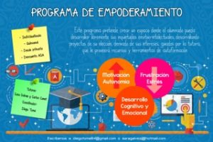 Programa de Empoderamiento - Resumen